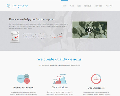 WordPress Adaptive Theme